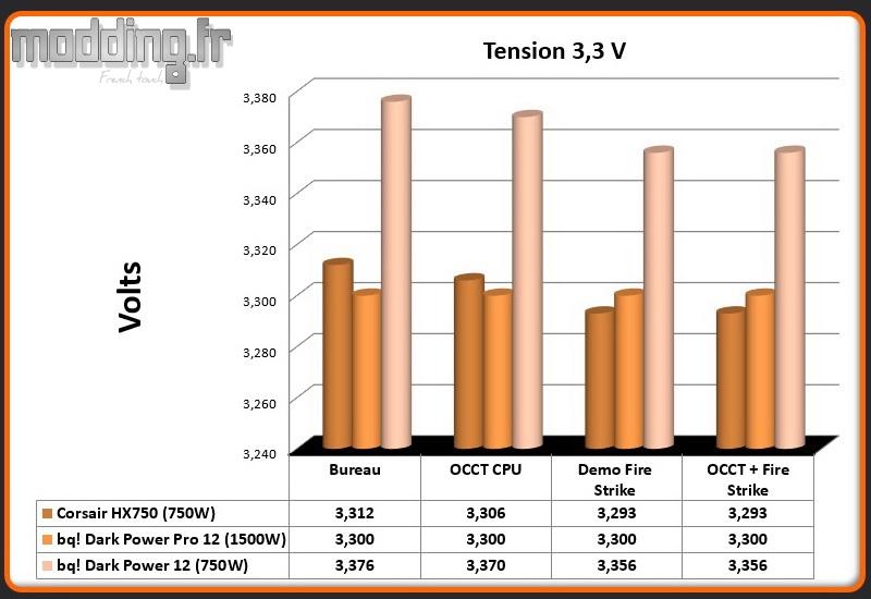 Tension Dark Power 12 3.3 Volt