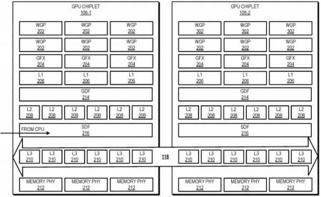 096017_amd-active-bridge-chiplet-patent-fig2