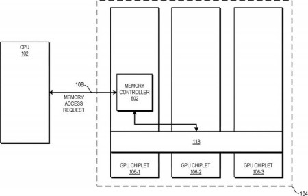 096019_amd-active-bridge-chiplet-patent-fig5