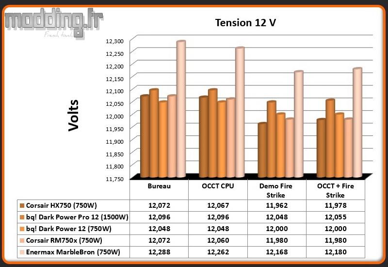 Tension MarbleBron 12 Volt
