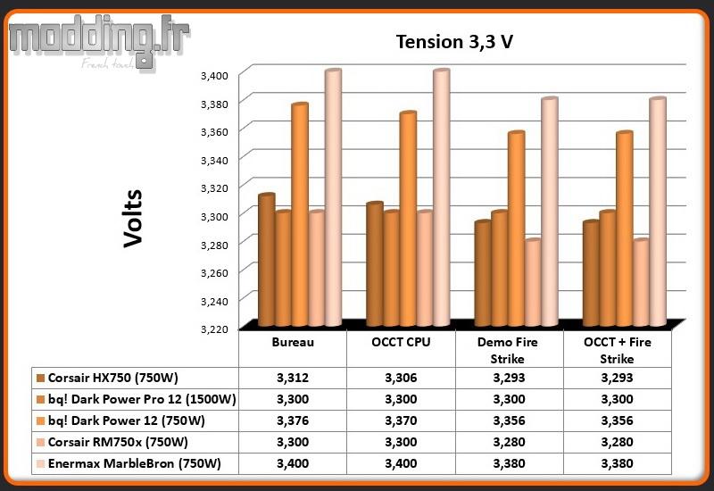 Tension MarbleBron 3.3 Volt