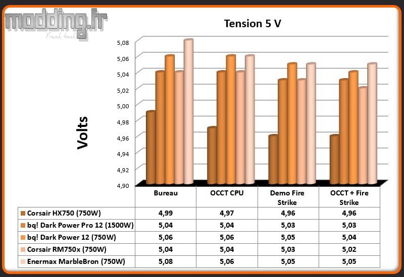 Tension MarbleBron 5 Volt