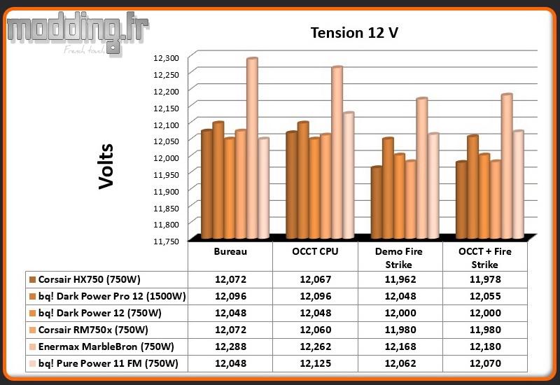 Tension Pure Power 11 FM 12 Volt