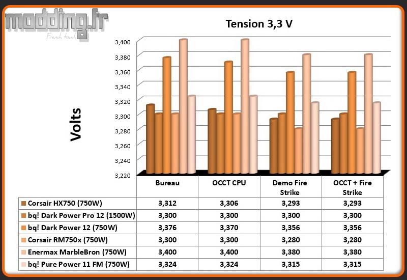 Tension Pure Power 11 FM 3.3 Volt