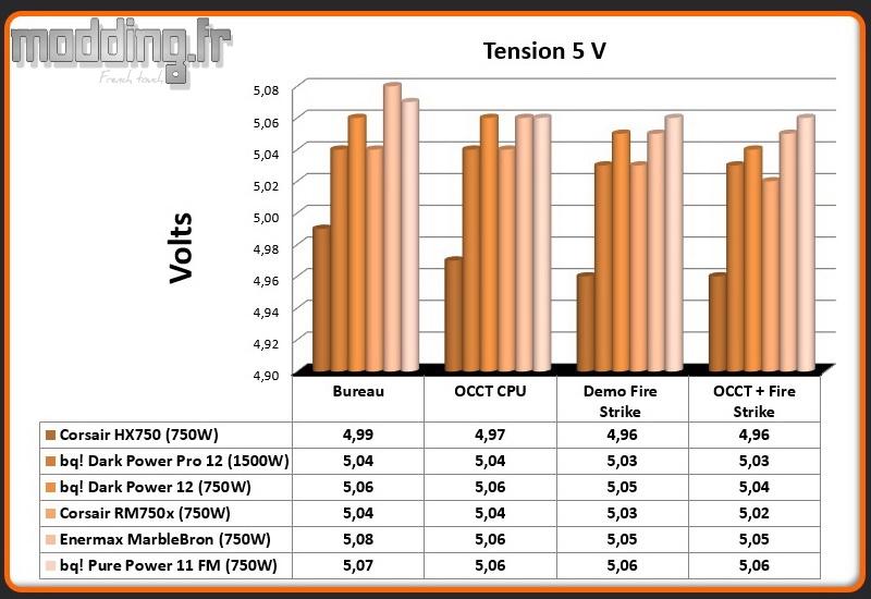 Tension Pure Power 11 FM 5 Volt