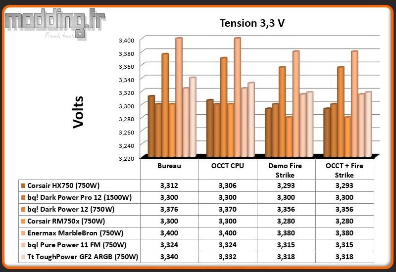 Tension ToughPower GF2 ARGB 3.3 Volt