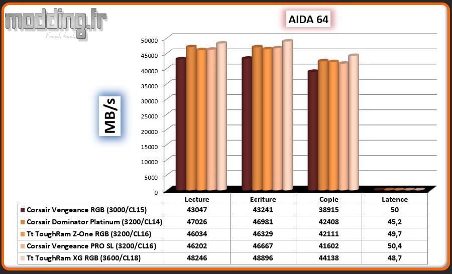 01 Aida 64 ToughRam XG