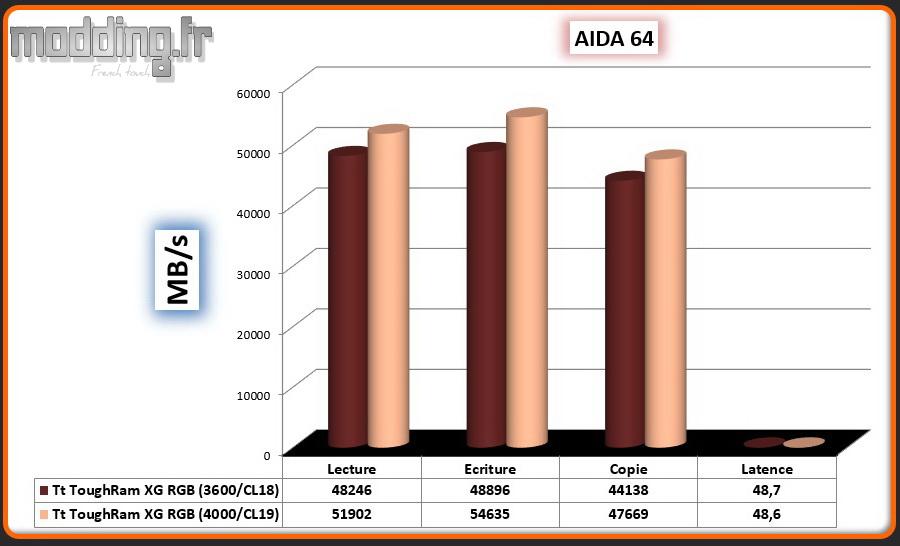 09 Aida 64 OC ToughRam XG