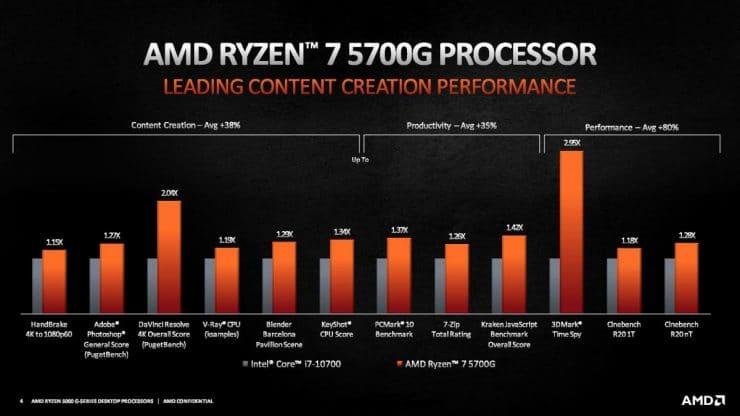AMD-Ryzen-7-5700G-vs-Intel-Core-i7-10700-740x416