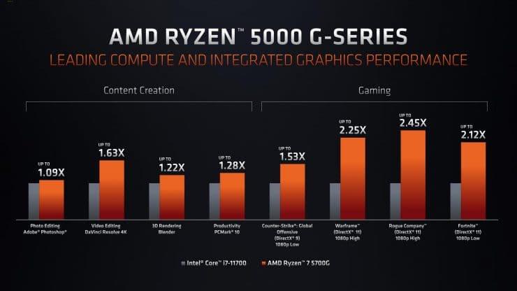 AMD-Ryzen-7-5700G-vs-Intel-Core-i7-11700-740x416