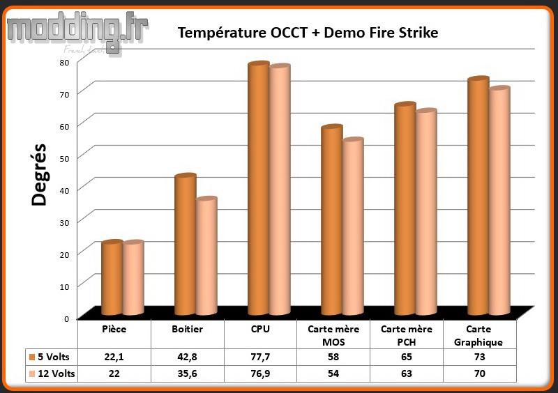 T° OCCT+Fire Strike Marbleshell MS30