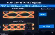 KIOXIA dévoile un prototype de SSD PCIe Gen5 avec des performances incroyables